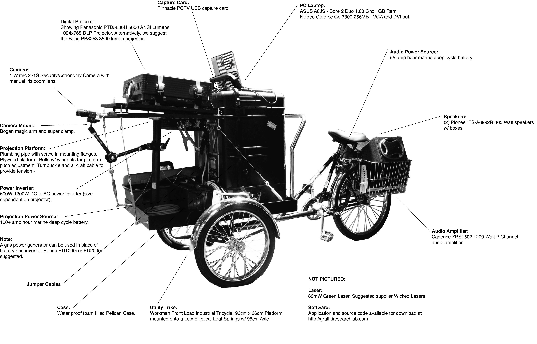 http://blog.writch.com/Grl_laser_bike.jpg